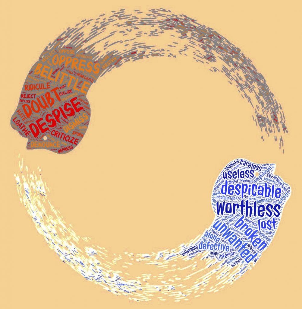 shame doubt worthlessness loop 1002x1024 - Die 7 Grundsätze der Achtsamkeit - #1 Nicht-Urteilen